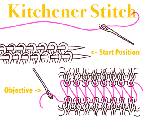 Kitchener Stitch Free Tutorial